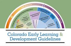Graphic of the Colorado Early Learning & Development Guides