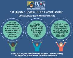 Image that showcases some of the new youth outreach efforts from PEAK Parent Center including the annual conference, the PEAK ASPIRE Project, and the Shift Transition Project.