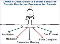 CADRE Quick Guide clipart