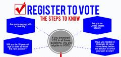 Register to Vote PEAK Infographic